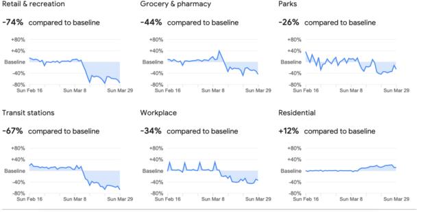 Dane statystyczne podróże Swietokrzyskie by Google